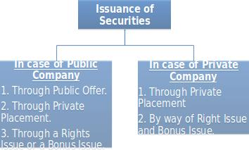 Blog Image Inssurance of Securities