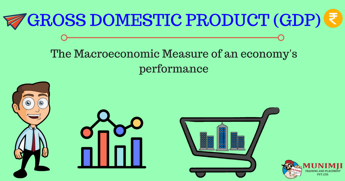 Gross Domestic Product The Macroeconomic Measure of an economys performanceAdd subheading