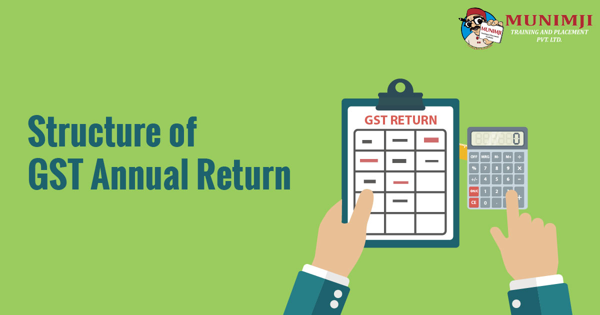 Structure of GST Annual Return
